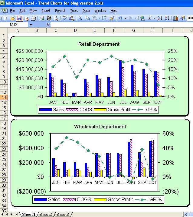 FRx to Excel Charts and Graphs