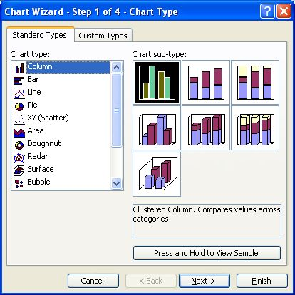 After the FRx export create a graph in Excel