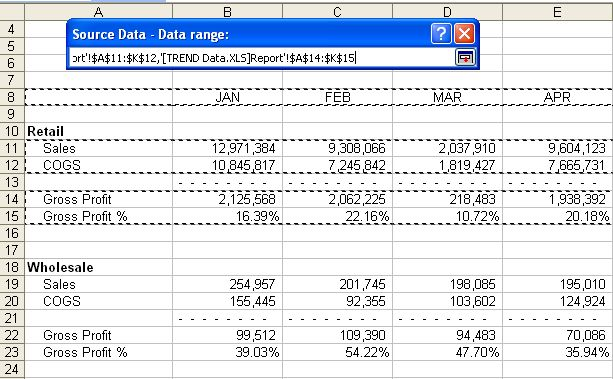 Continue chart by selecting FRx data
