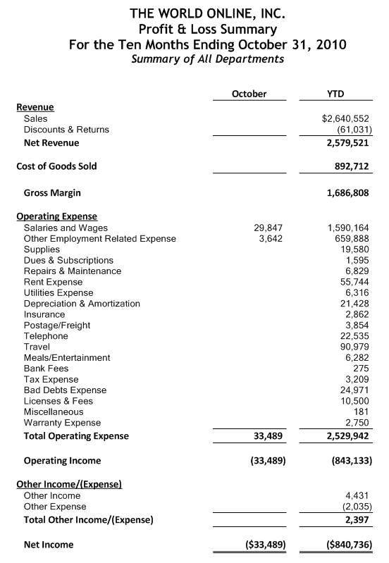 management reporter income statement